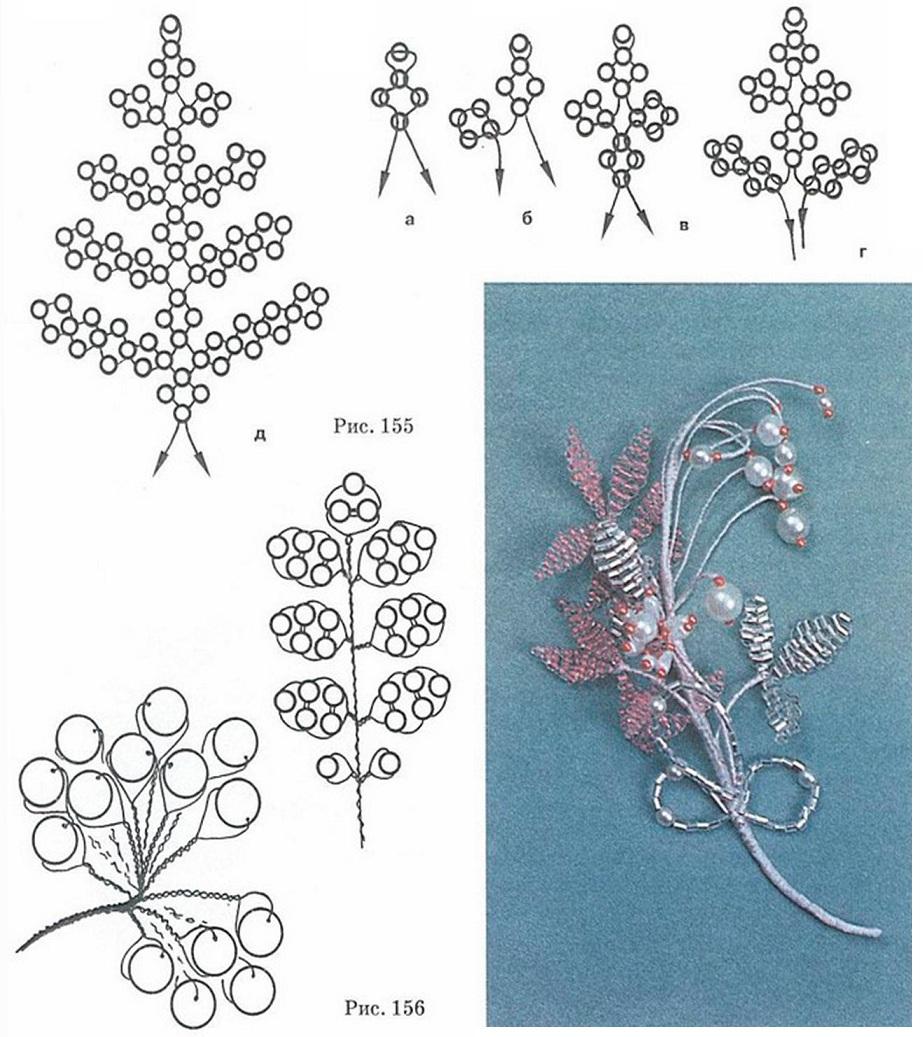 Как сделать из проволоки и бисера цветок