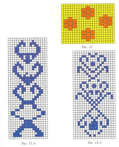 Схемы узоров представлены на