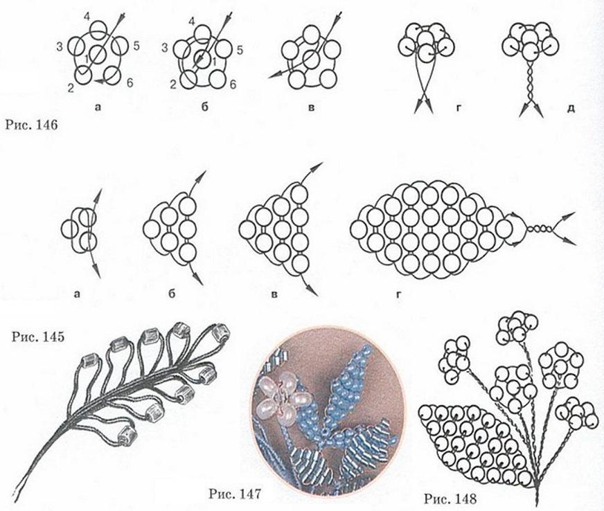 Плетение из проволоки и бусин своими руками схемы 53