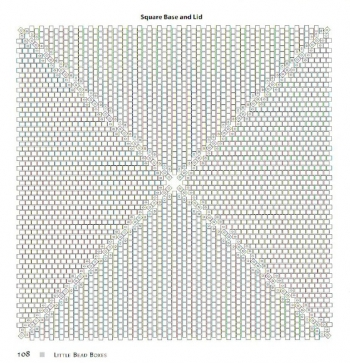 Квадратный шаблон-схема