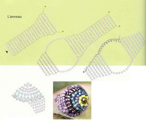 Схема плетения основы кольца из бисера