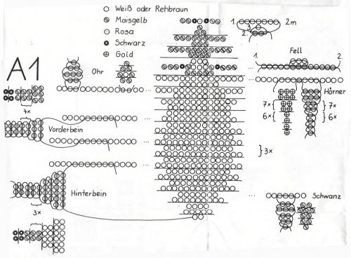 Первая схема плетения овна из бисера