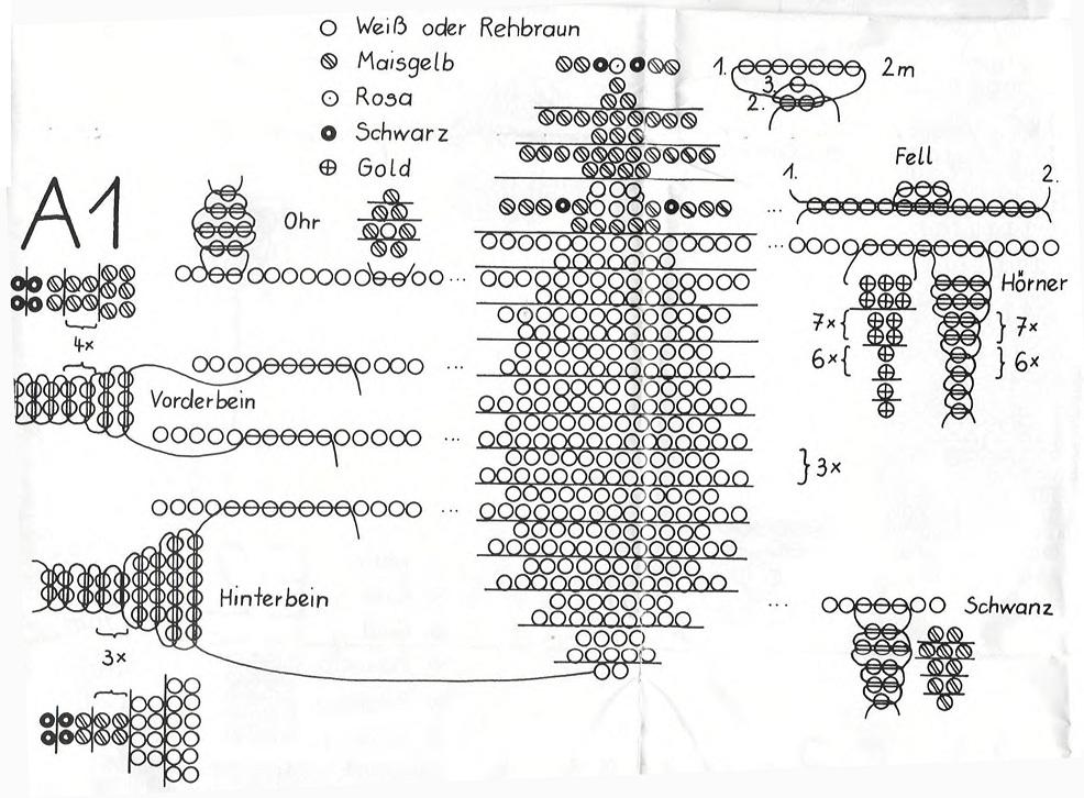 Знаки зодиака из бисера Овен и телец-1.