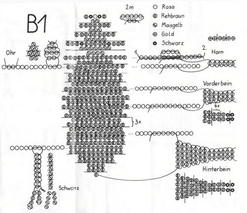 Первая схема плетения знака задиака тельца