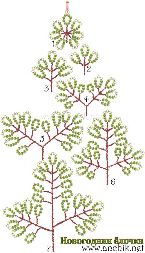 Схема плетения елки.