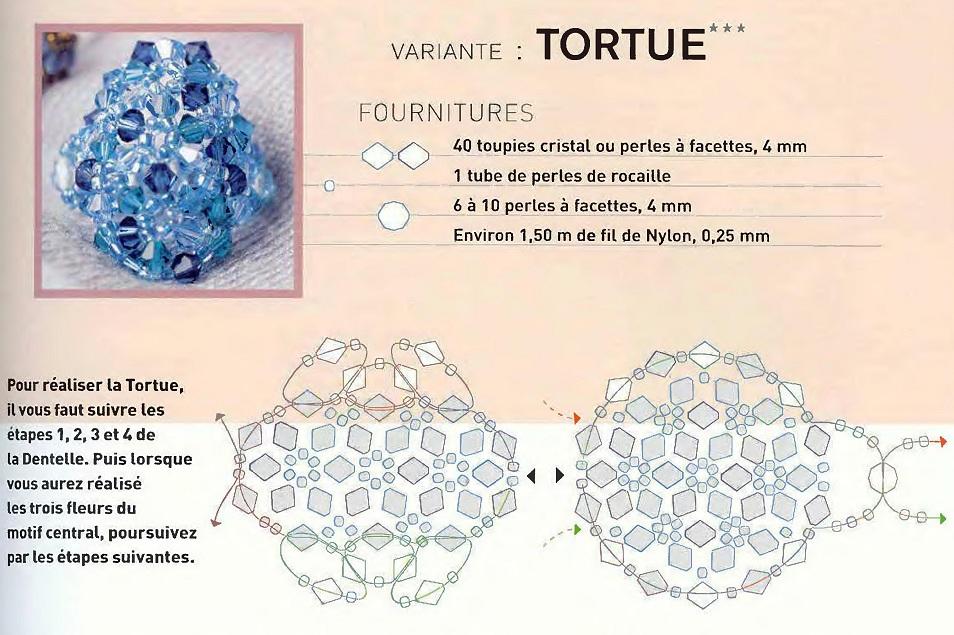 Схема плетения кольца из