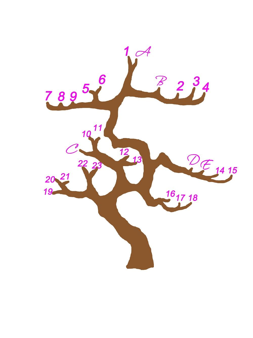 Как сделать дерево схема