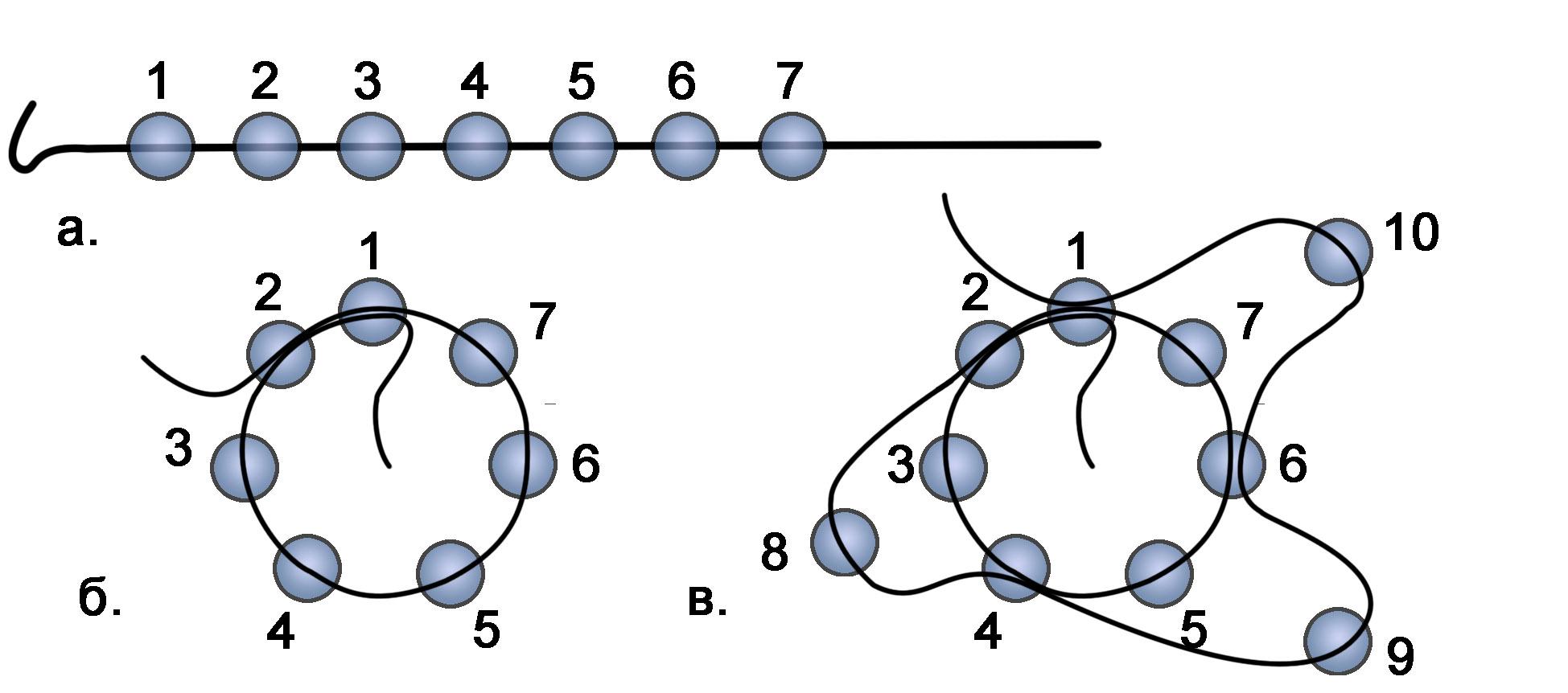 схема спиралька гобеленовое плетение