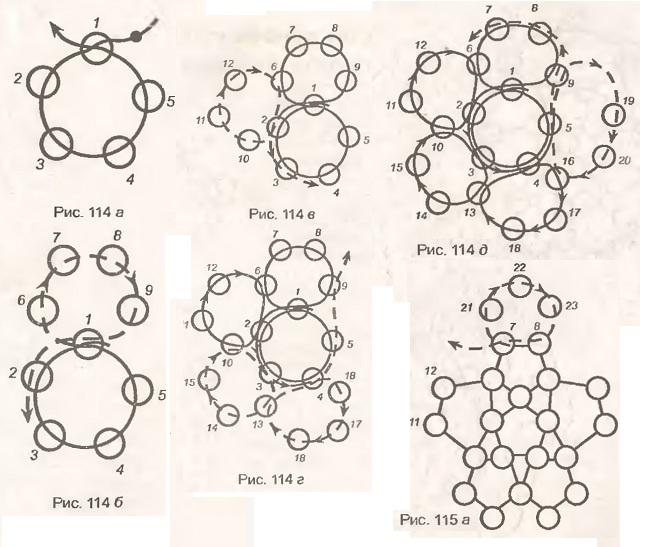 Пяти бисерный шарик схема