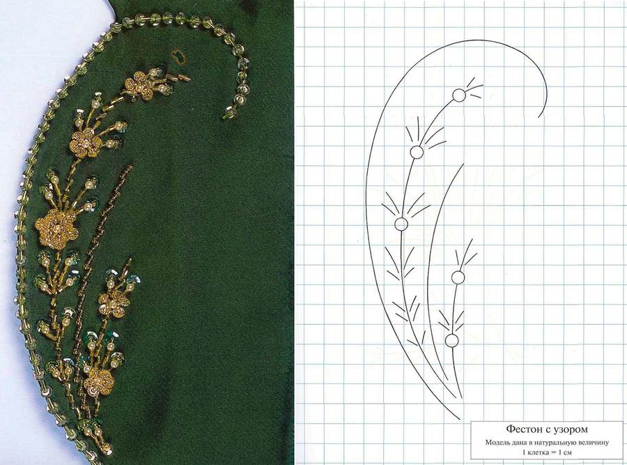 Например, вышивка в золотистых
