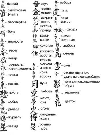 Что означают иероглифы