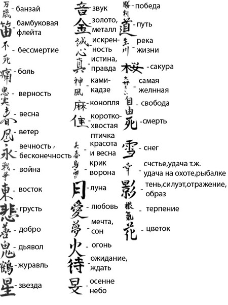 Японские иероглифы part 1 япония