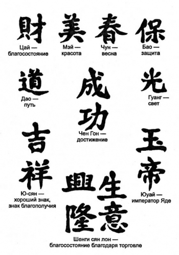 Что значат иероглифы