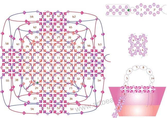 Плетение розовой сумки