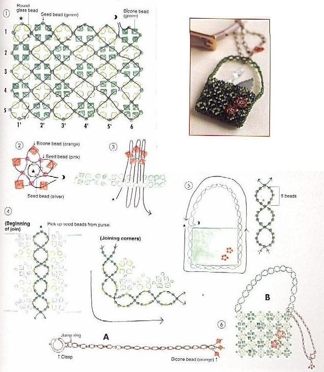 схема зеленой сумочки