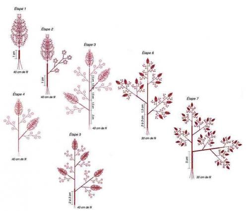 схема дерева