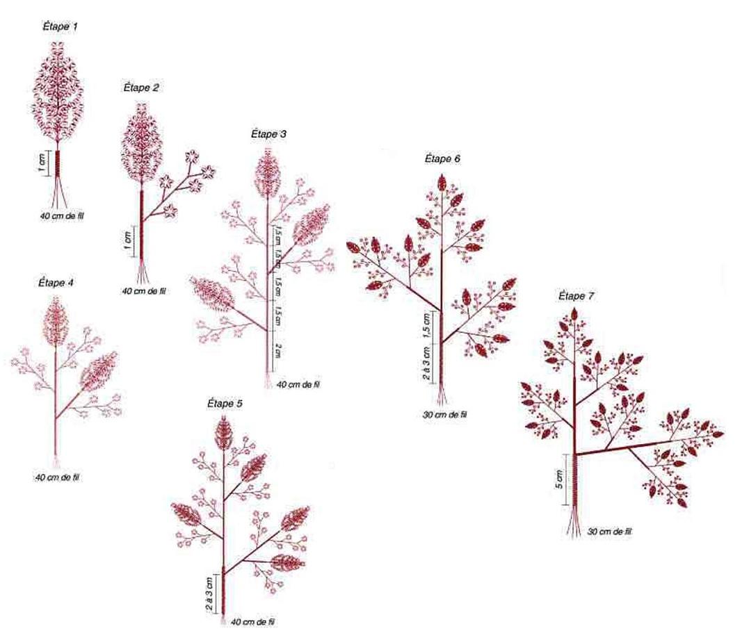 бисероплетение деревья схема сакура