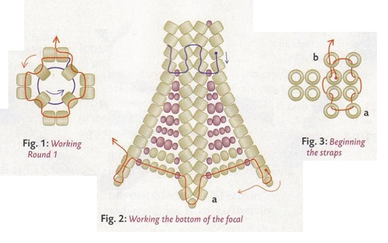 Схема плетения жгута ндебеле: