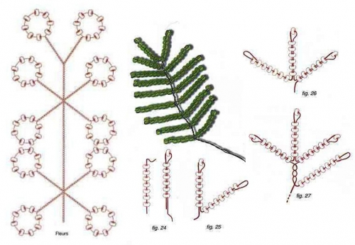 плетение мимозы
