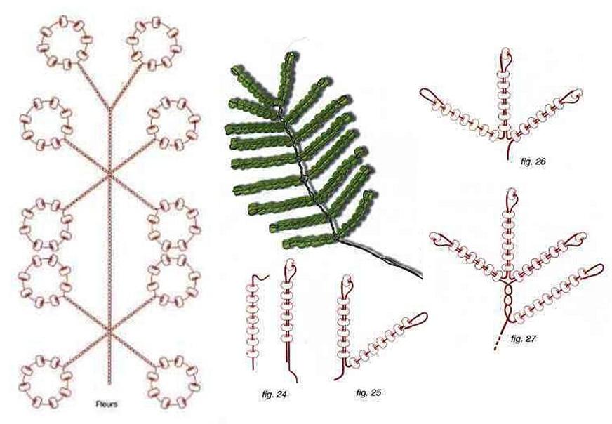 мимоза схема. плетение мимозы.
