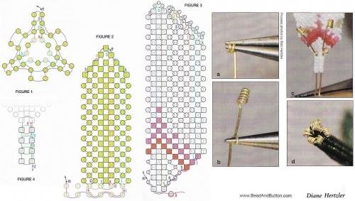 Для этого нужно взять бисер зеленого цвета и сплести шнур в технике ндебеле так, как показано на схеме рис. 1.