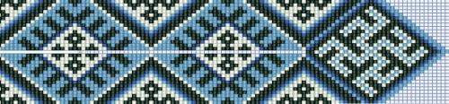 схема синего гердана