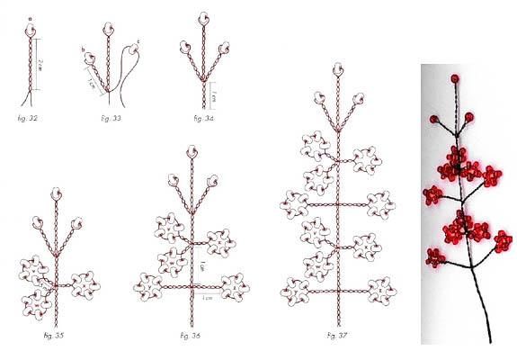 Схема плетения дерева.
