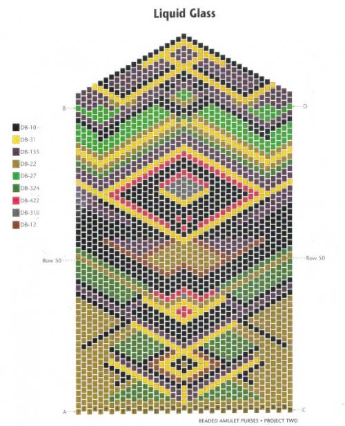 плетение кошелька из бисера