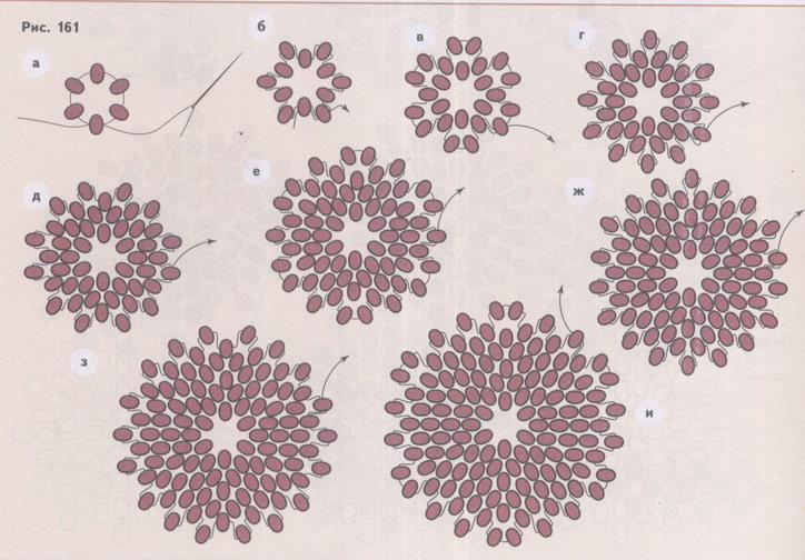 Универсальная схема плетения