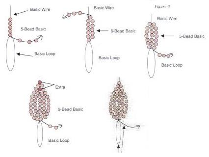 Плетение листьев каллы.