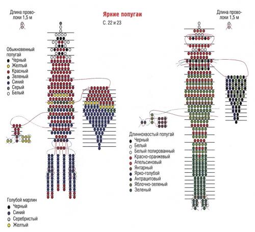 схема плетения попугаев