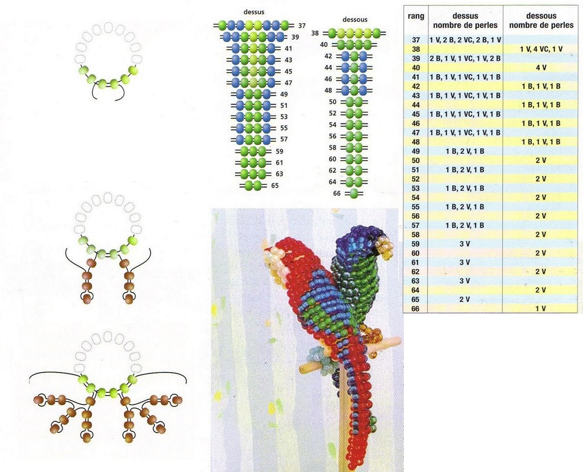 Схемы плетения бисером попугай