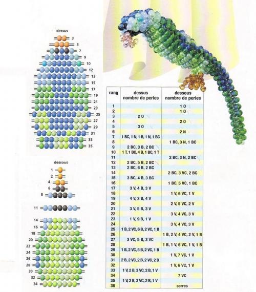 попугай схема плеетния. плетем попугаев из бисера.