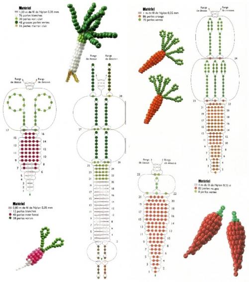 поделки цветов из бисера, бисер для новичков, клубника из бисера, ананас из бисера, морковь из бисера...