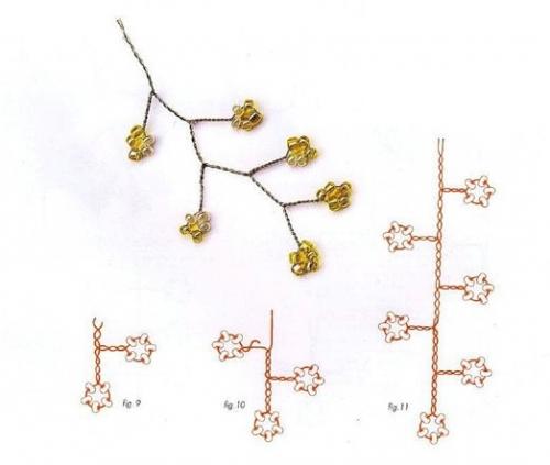 Для создания дерева из бисера вам потребуется: - Бисер 10 зеленого цвета прозрачный - Бисер 10 желтый...