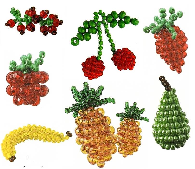 Схема плетения груши, банана,