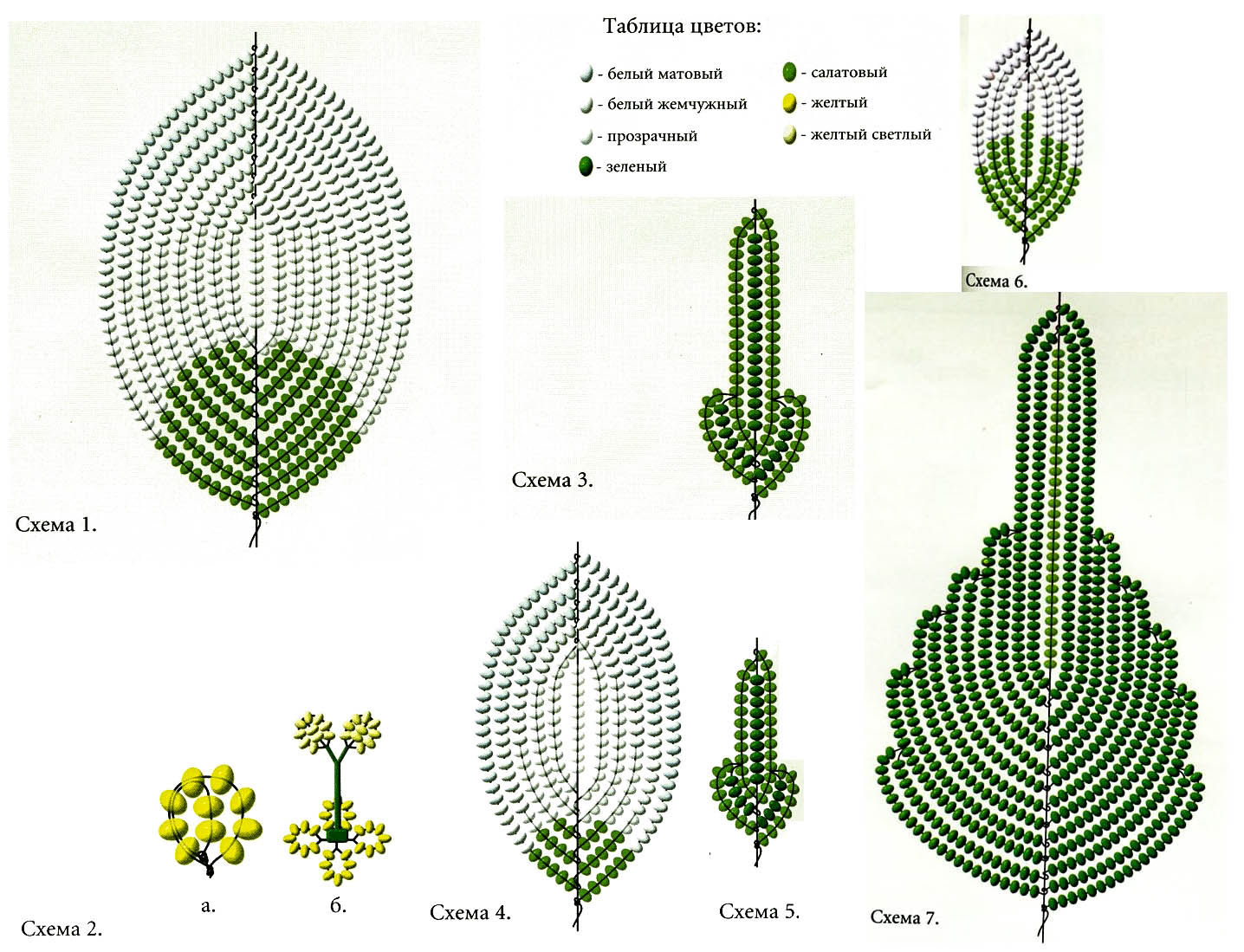 Бисероплетение для начинающих цветы и деревья в схемах