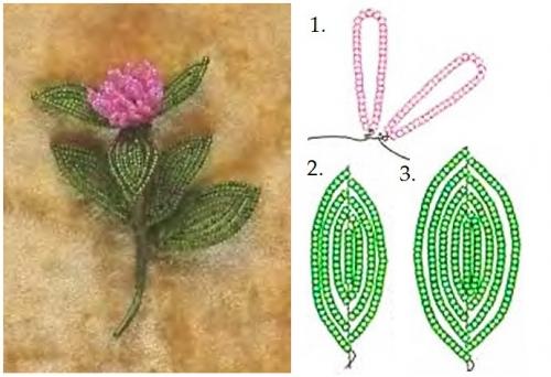 схема плетения клевера