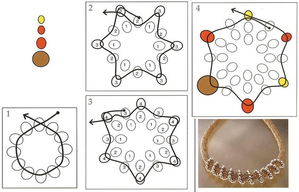 1. Начинаем плетение мозаичного жгута из золотистого бисера 11.  Набираем на нить 12 бисерин, замыкаем в кольцо...