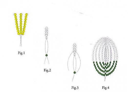 Плетение цветов из бисера схема Все о рукоделии: схемы, мастер классы, идеи на сайте labhousehold.com.