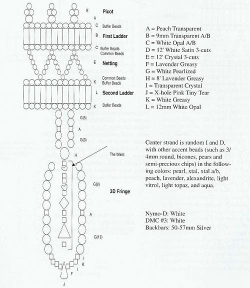 Данное колье плетется так же, как и предыдущее, различие лишь в цвете бисера и бусин.