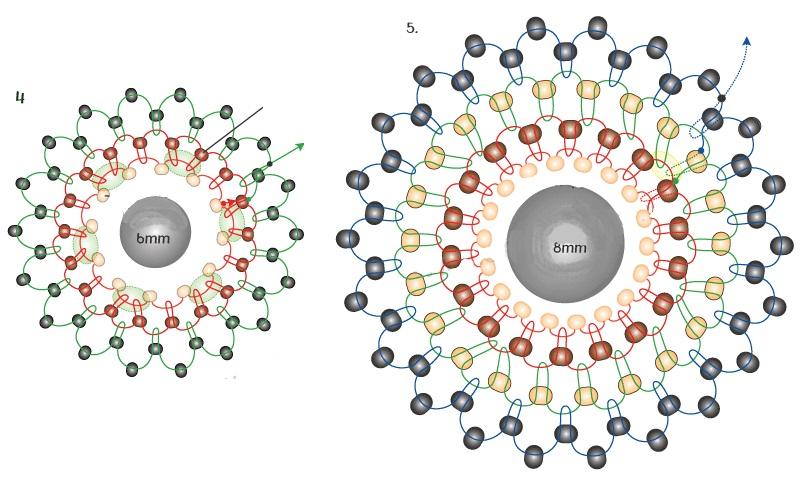 Мозаика бисер по кругу схема