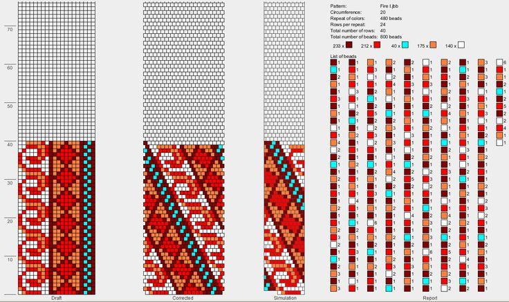 53 схемы вязания жгутов на 19 20 бисерин вязание с бисером бисерок