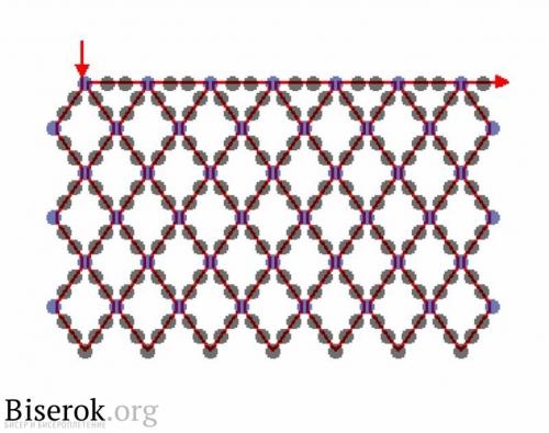 схема сетка