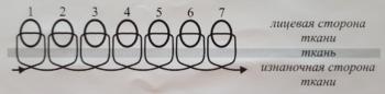 Брошь «Шмель» из бисера своими руками - наглядные мастер классы